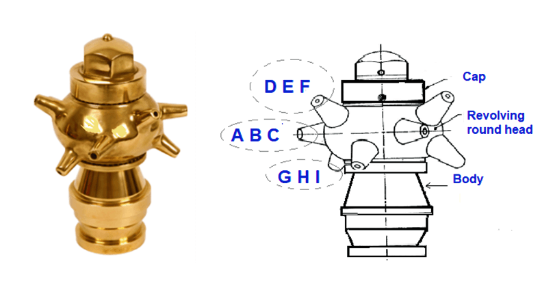 Revolving Nozzle for Fire Fighting