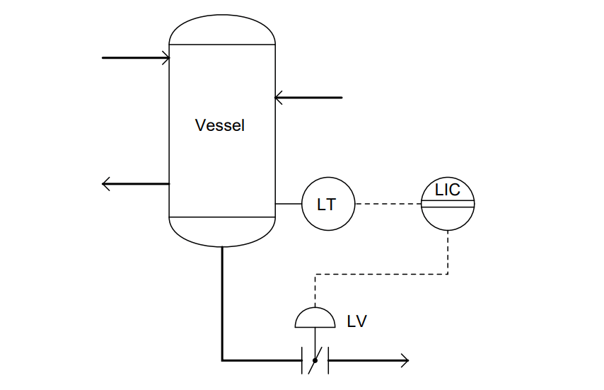 What Effect on Hydrostatic Level Transmitter if Liquid Density Changes?