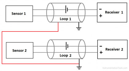 How to Prevent Ground Loops in Analog Circuits?