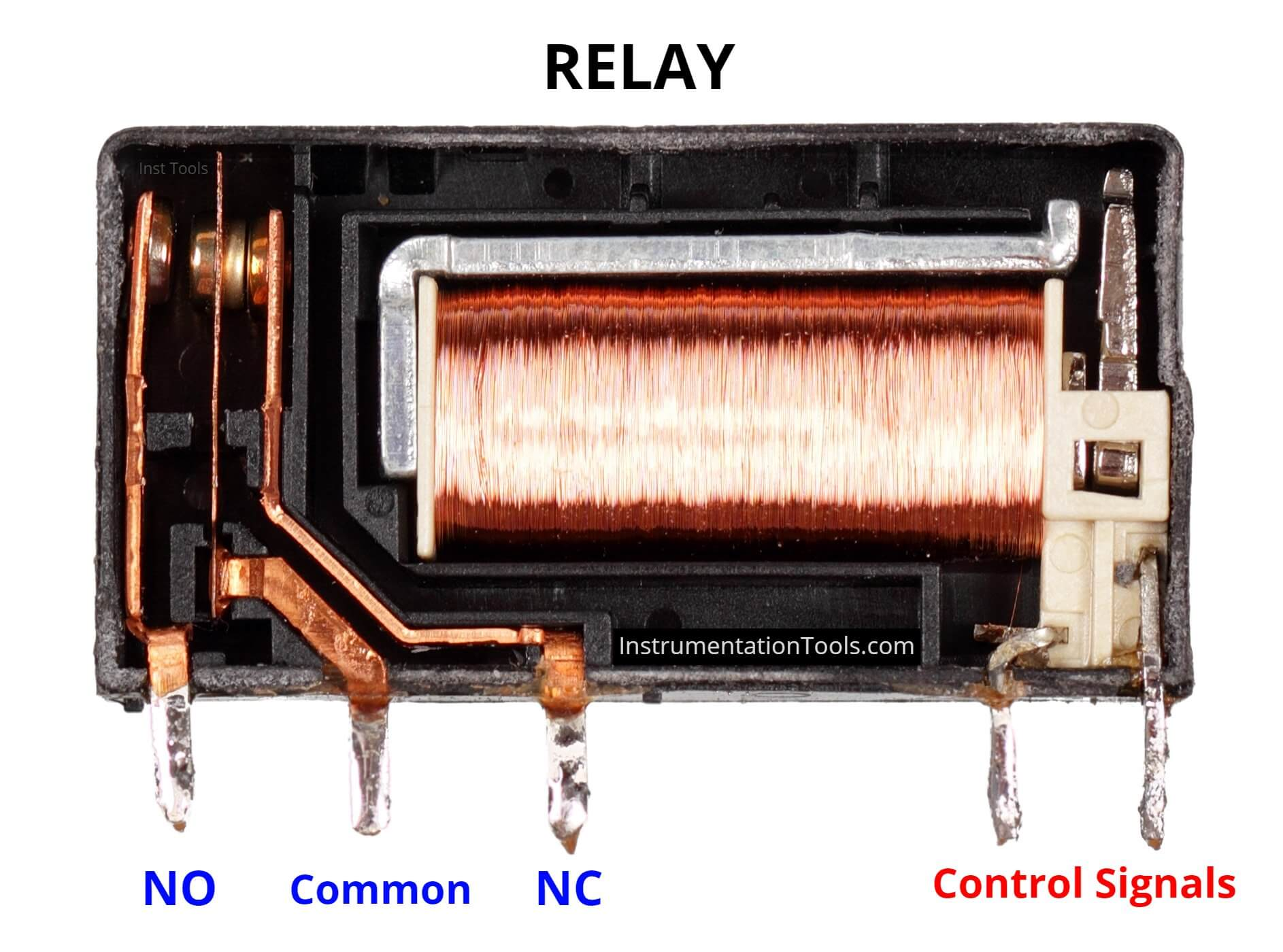 Basic Concepts of the Safety Relay