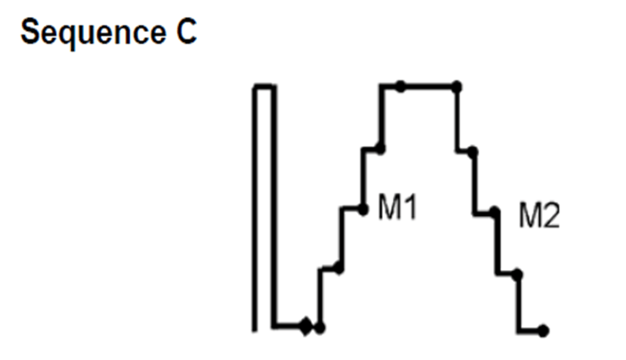 Calibration Sequence C