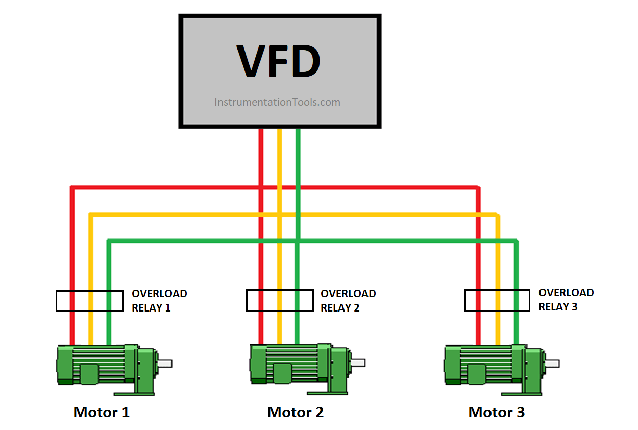 Control multiple motors by one Variable Frequency Drive