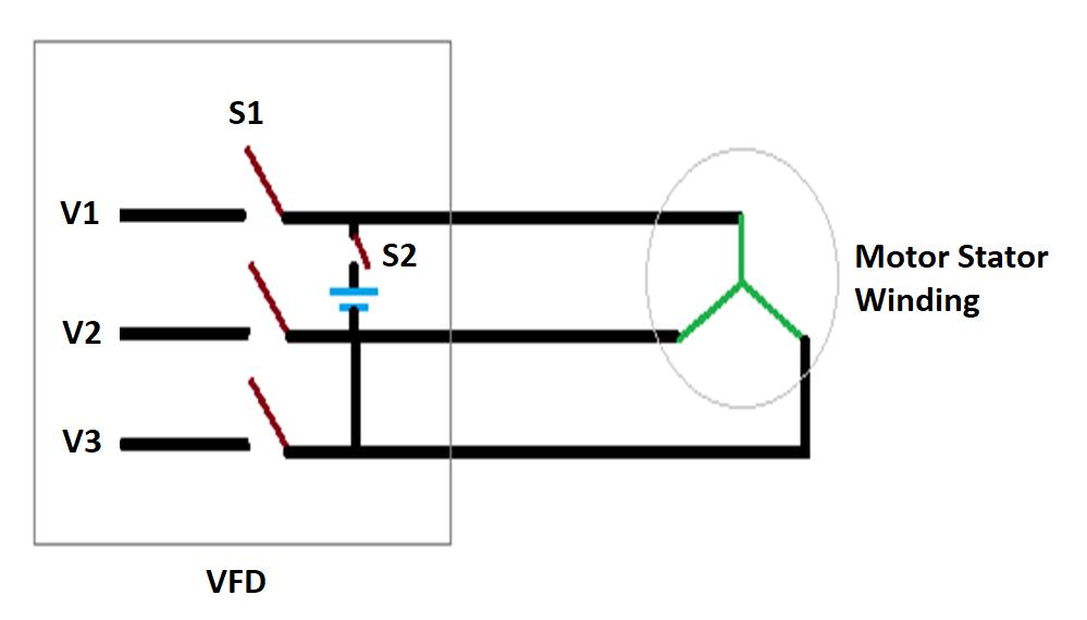 DC Injection Braking in VFD