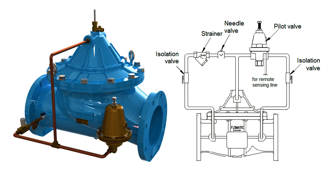 What is an Altitude Valve