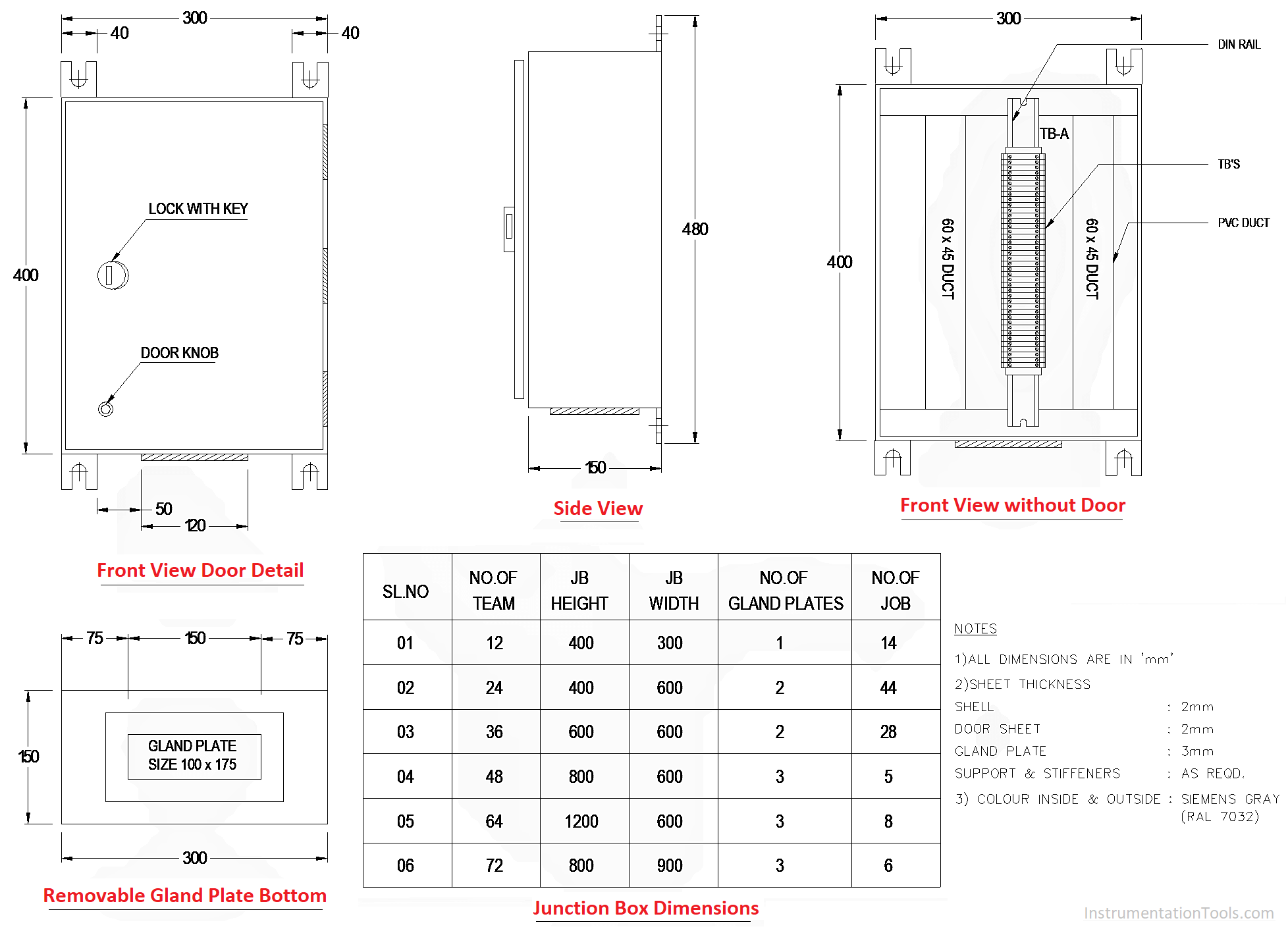 GA Drawing for Junction Box