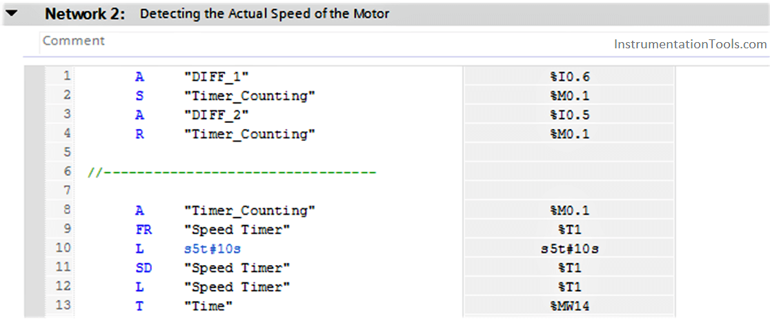 Detecting the Actual Speed of Motor in PLC