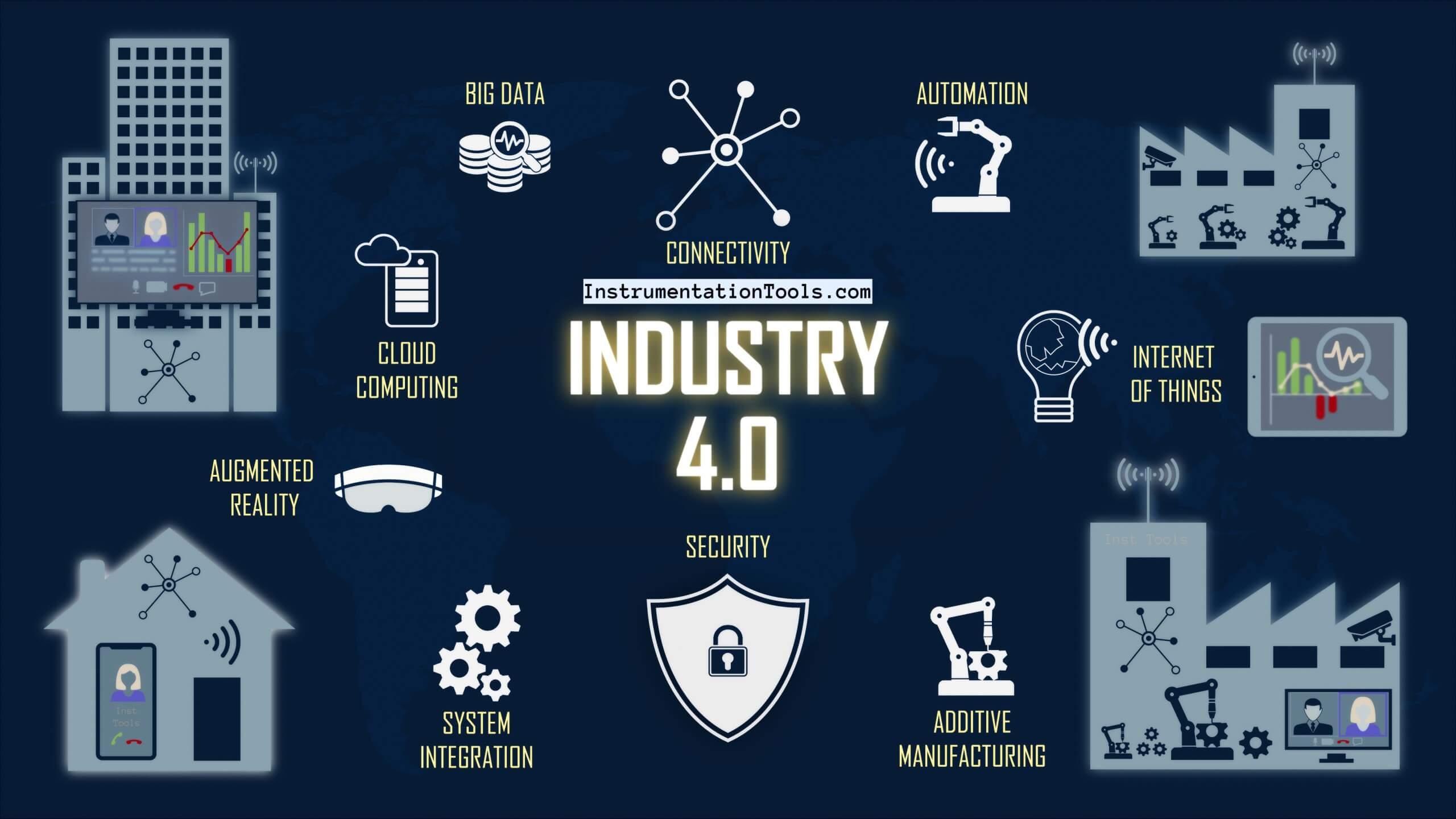 Industry 4.0 Explained