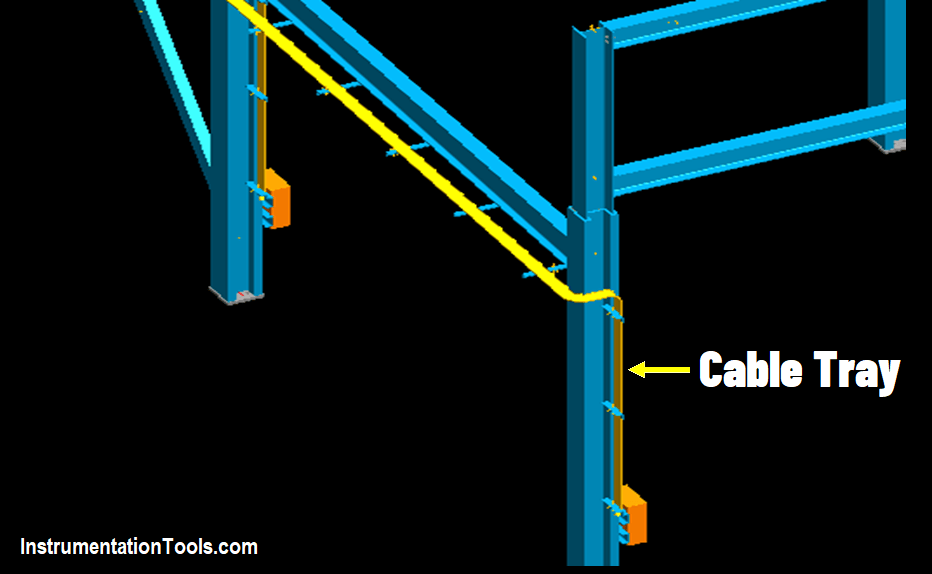 Instrument cable tray 3D Model