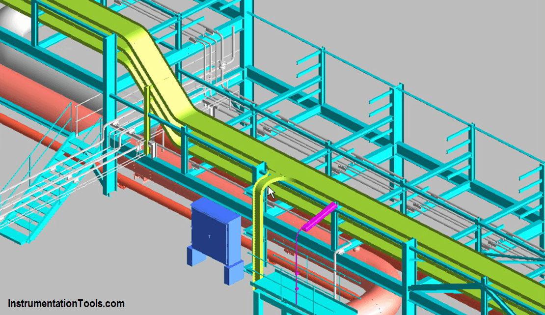 Modeling of Instrument cable trays