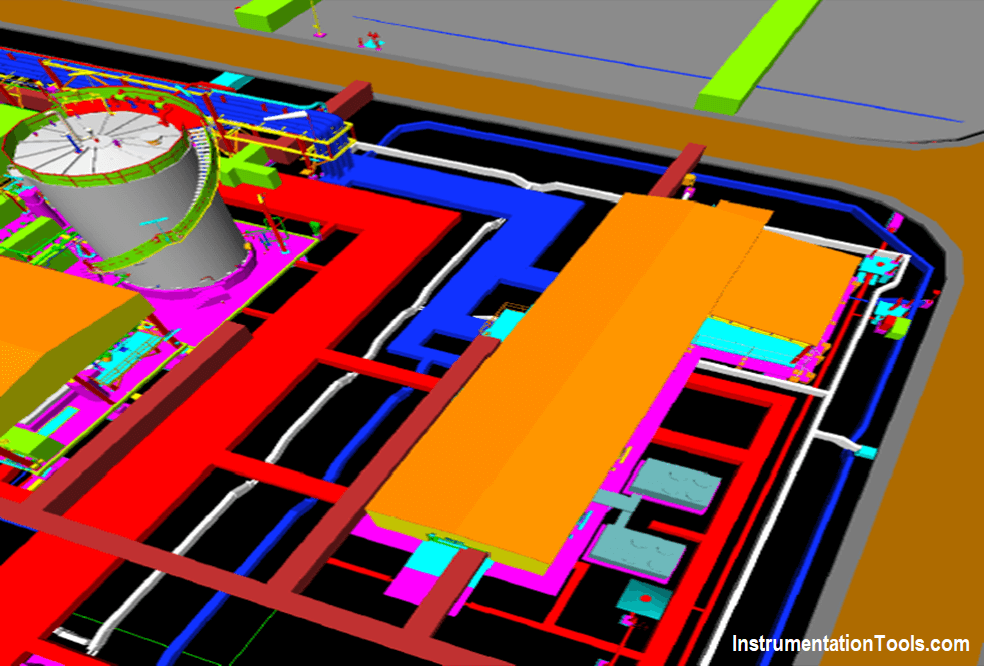 Modeling of Instrument cable trenches