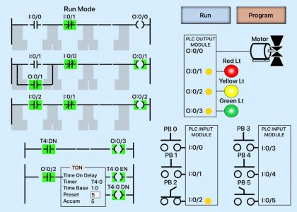 PLC Ladder Logic Simulator Mobile Apps For Android