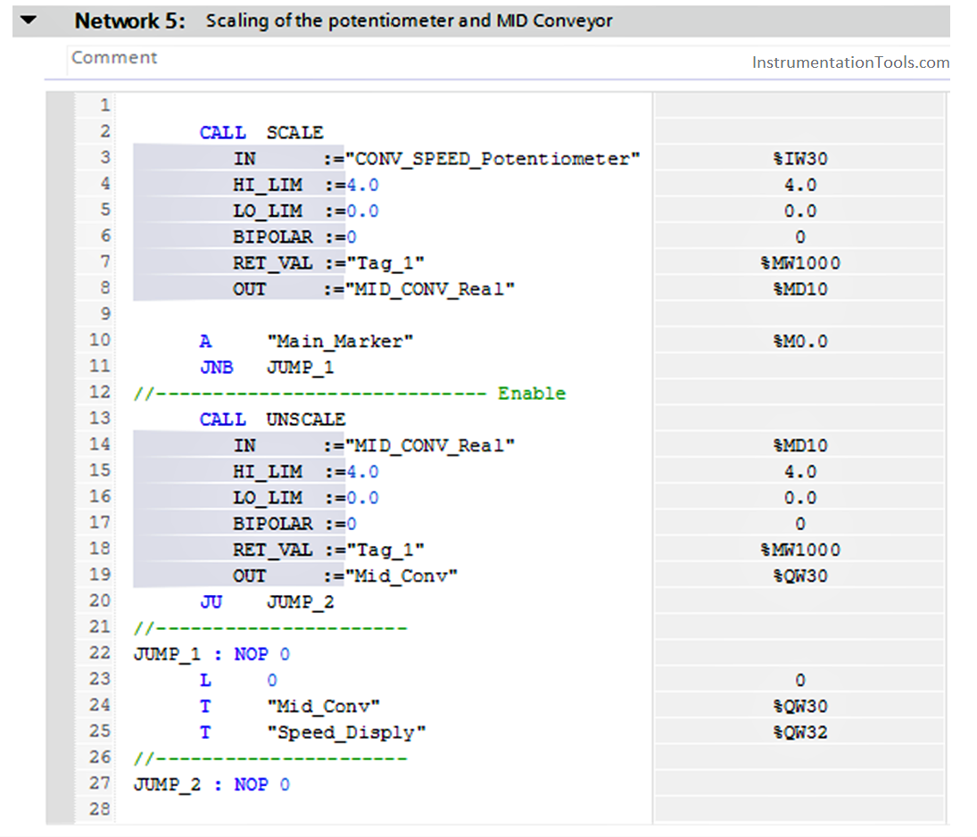 Scaling and Transmitting the Signal in PLC Program