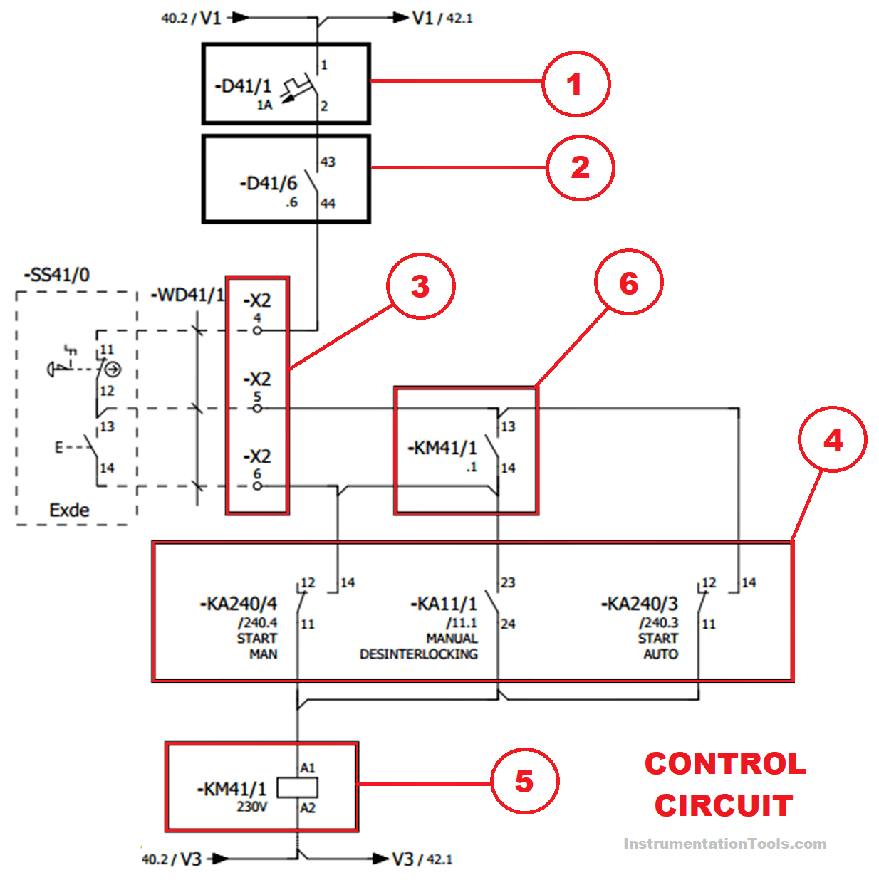 Control circuit for the motor using PLC