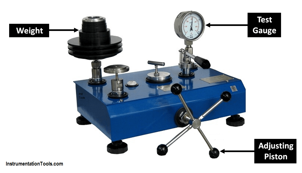 Principle of Dead Weight Pressure Tester