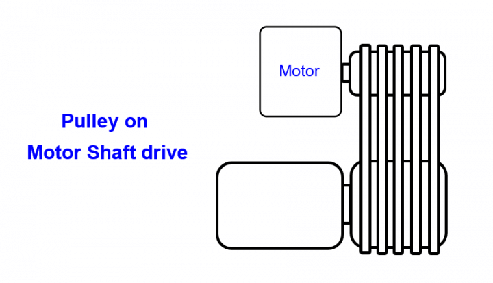 Pulley on Motor Shaft Drive