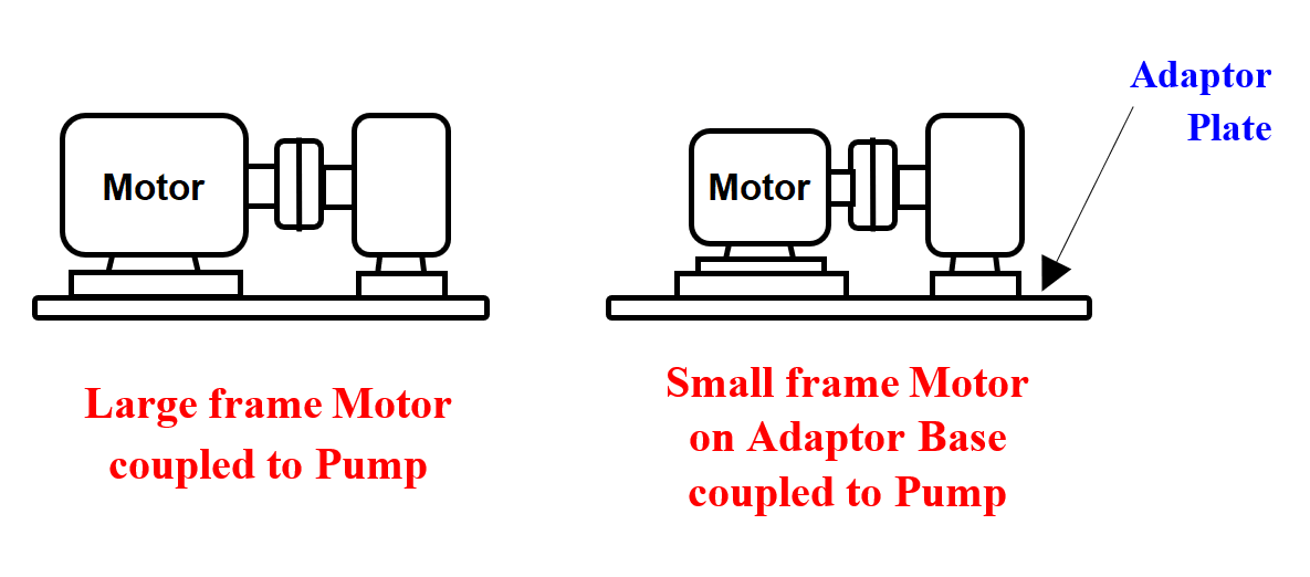 Replace Failed Motors Quickly and Easily