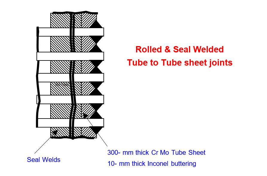 Rolled & Seal Welded Tube to Tube sheet joints