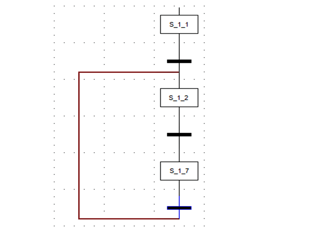 Sequential Flow chart is a language used in PLC