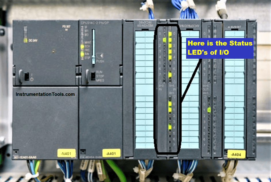 Software fault inside the PLC System