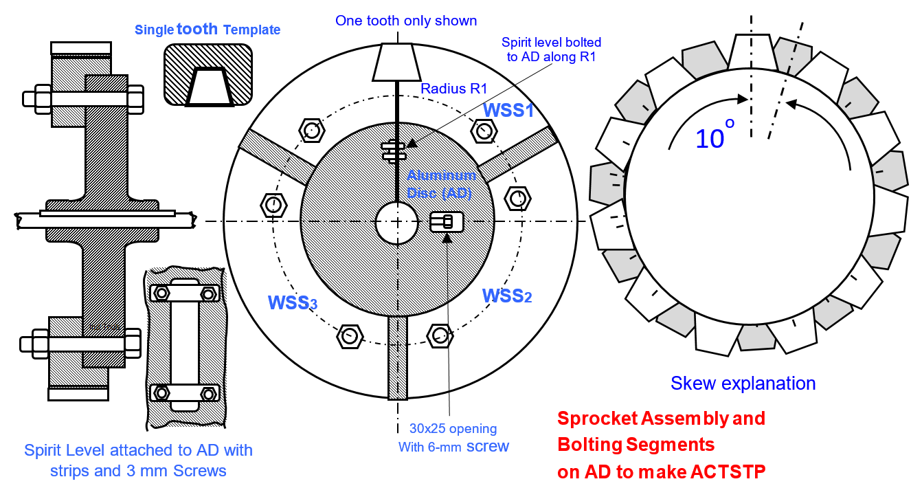 Sprocket Assembly and Bolting Segments