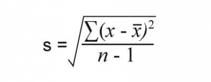 Type A Uncertainty Formula