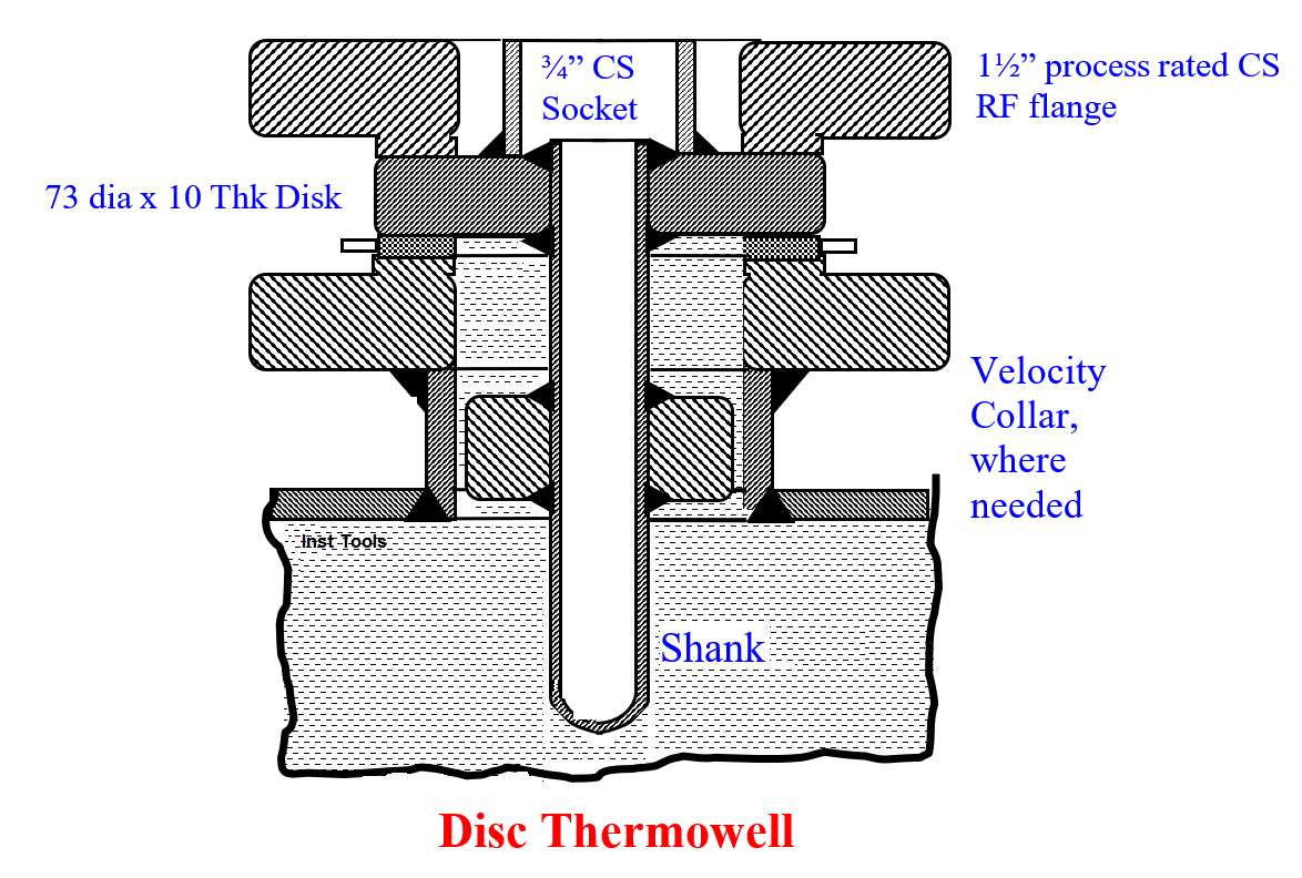 Thermowell Shank to Flange Repeat Weld Leaks