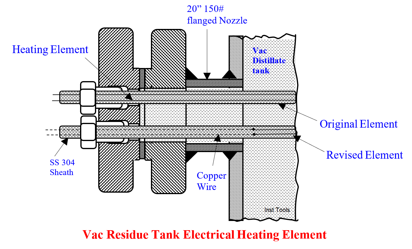 Vac Residue Tank Electrical Heating Element